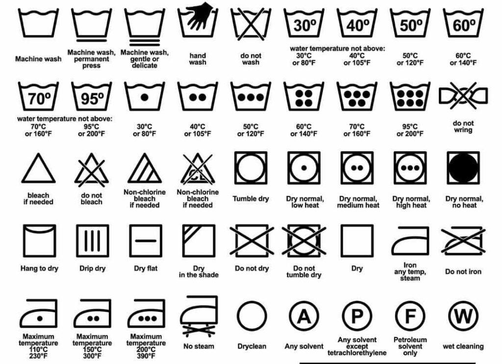 Etichette dei vestiti
